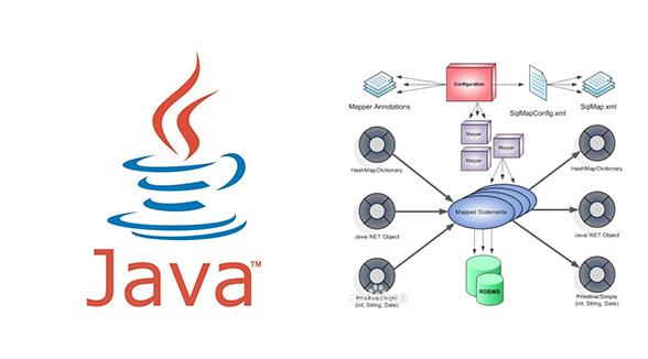 Java Web开发之数据库与MyBatis入门